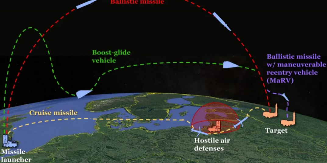 Notional flight paths of hypersonic boost-glide missiles, ballistic missiles, and cruise missiles (CSBA graphic).