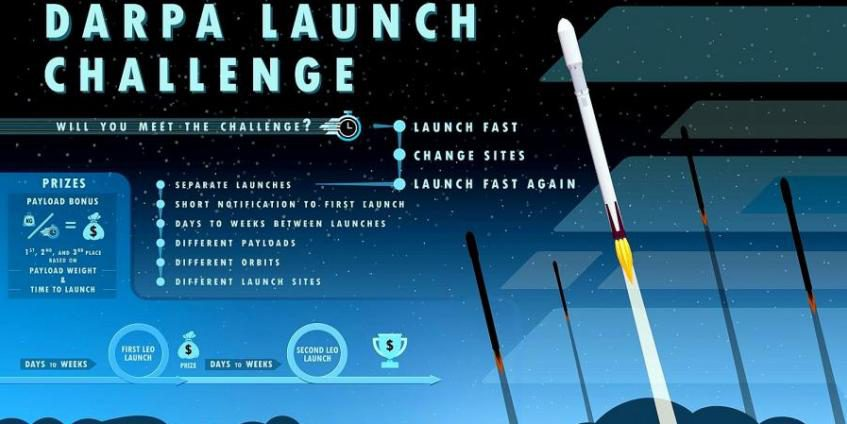 space_darpa_launch_challenge_o_0